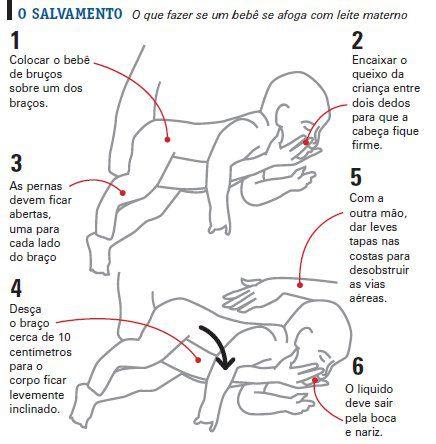 O que fazer se o bebê engasgar?